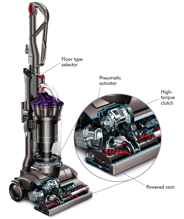 It Sucks Check Out The Dyson Dc28 Airmuscle Animal Vacuum